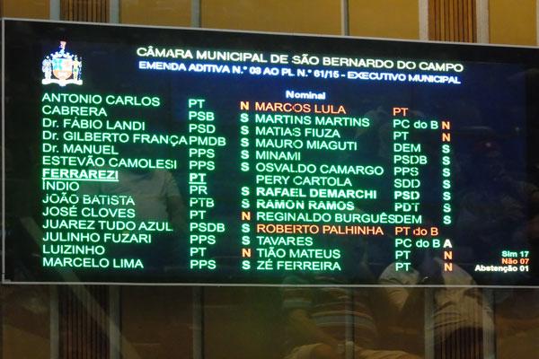 Diferente da semana passada, bancada petista votou contra emenda que proíbe ideologia de gênero (Foto: Carlos Carvalho)